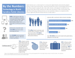 By the numbers infographic FY15